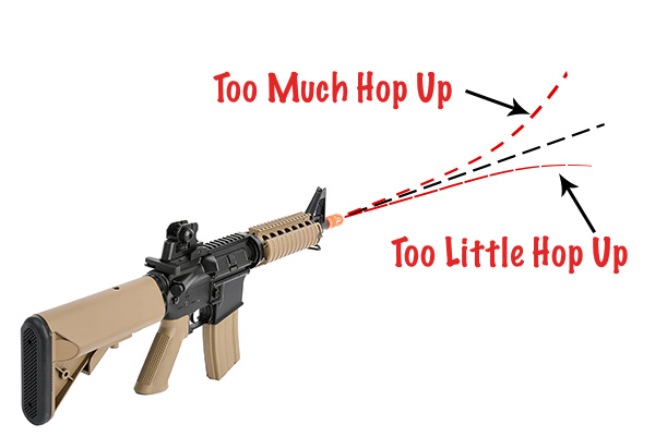 Hop Up Adjustment For Airsoft Guns